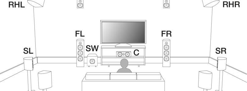 Denon: Diskreter Ton bei DTS:X-Test-Clip nur mit Height-Lautsprechern garantiert