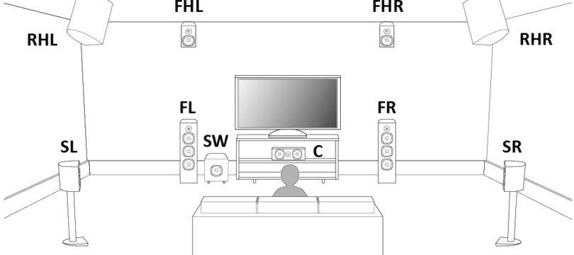 Denon und Marantz: Update macht Upmixer von Dolby und DTS flexibler