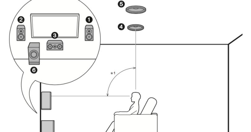 Dolby Atmos: Pioneer präsentiert AV-Receiver mit 2.1.2- und 3.1.2-Setups