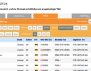 Website-Relaunch: Neue Titelübersicht mit umfangreichen Filtermöglichkeiten
