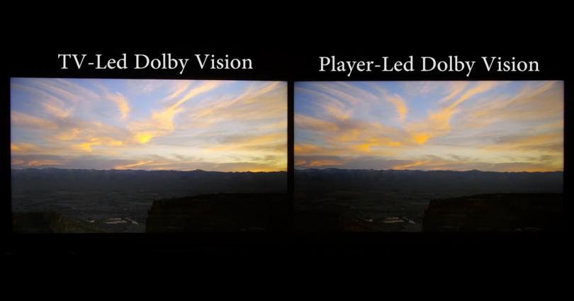 Dolby Vision: Low-Latency-Variante schlechter als Standard-Version?