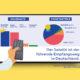 Astra TV-Monitor 2020: 4,4 Millionen TV-Haushalte ohne HD-Empfang